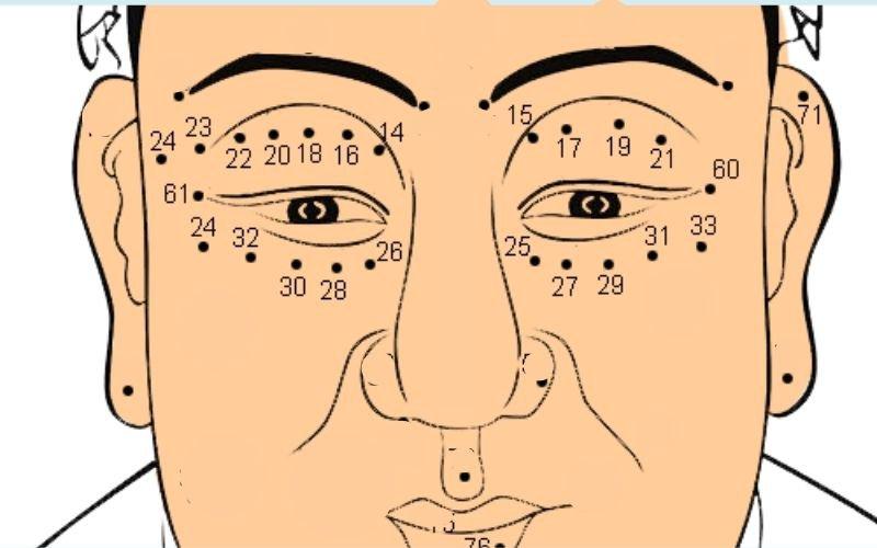 Vị trí nốt ruồi ở mắt nói lên điều gì? Hốc mắt, mí mắt, đuôi mắt